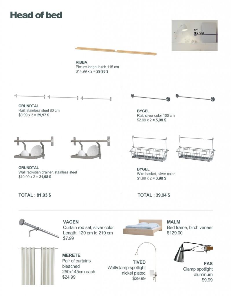 Liste d'achats IKEA budget réduit